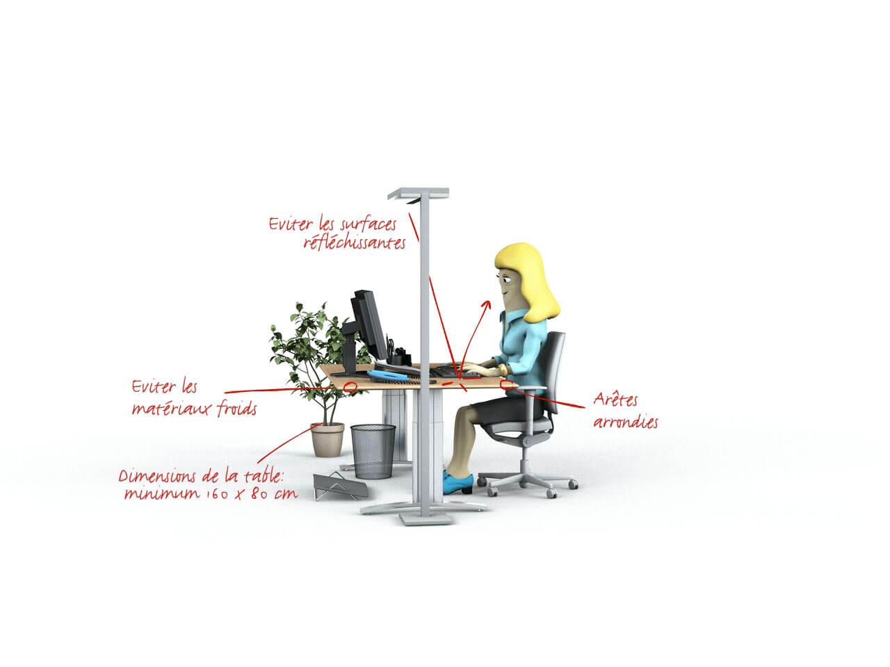 Box cfst surface de travail crit res pour les meubles for Surface de bureau
