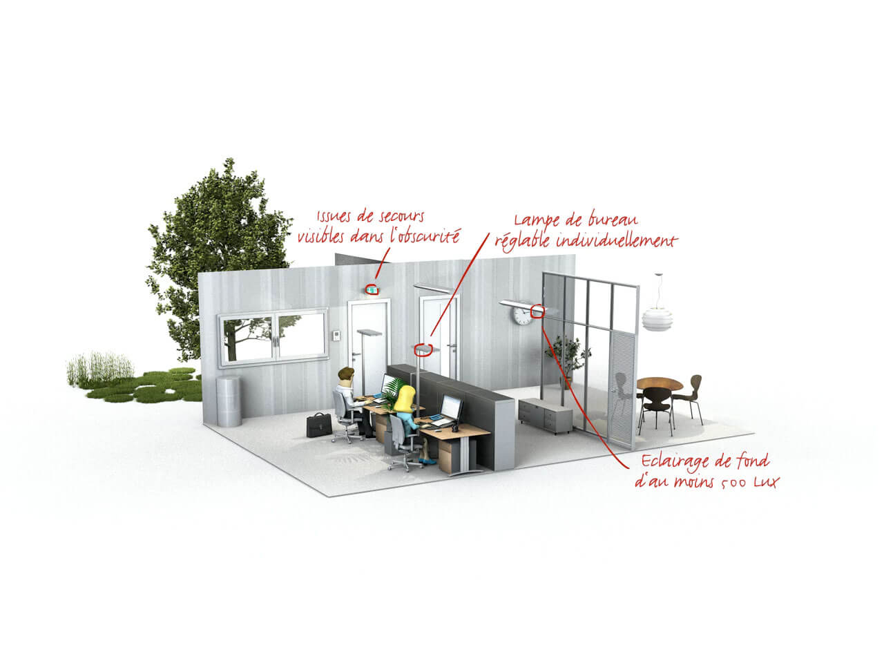 box cfst eclairage s curit au travail protection de la sant et ergonomie dans la. Black Bedroom Furniture Sets. Home Design Ideas