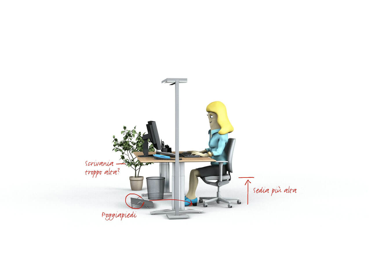 Box CFSL: Poggiapiedi - Requisiti per mobili da ufficio ergonomici